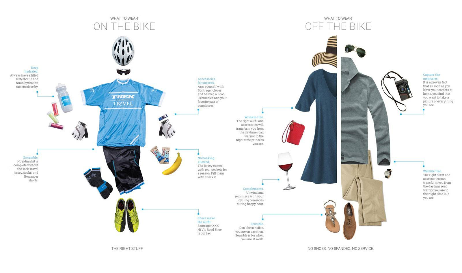 What To Pack For A Bike Tour Bike Trip Packing List Trek Travel
