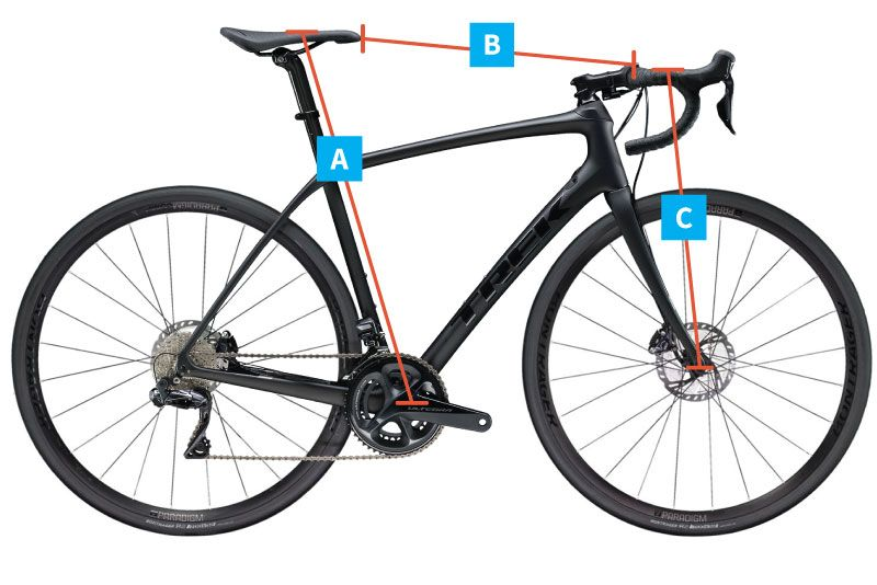 Bike fit measurements for your Trek Travel bike tour